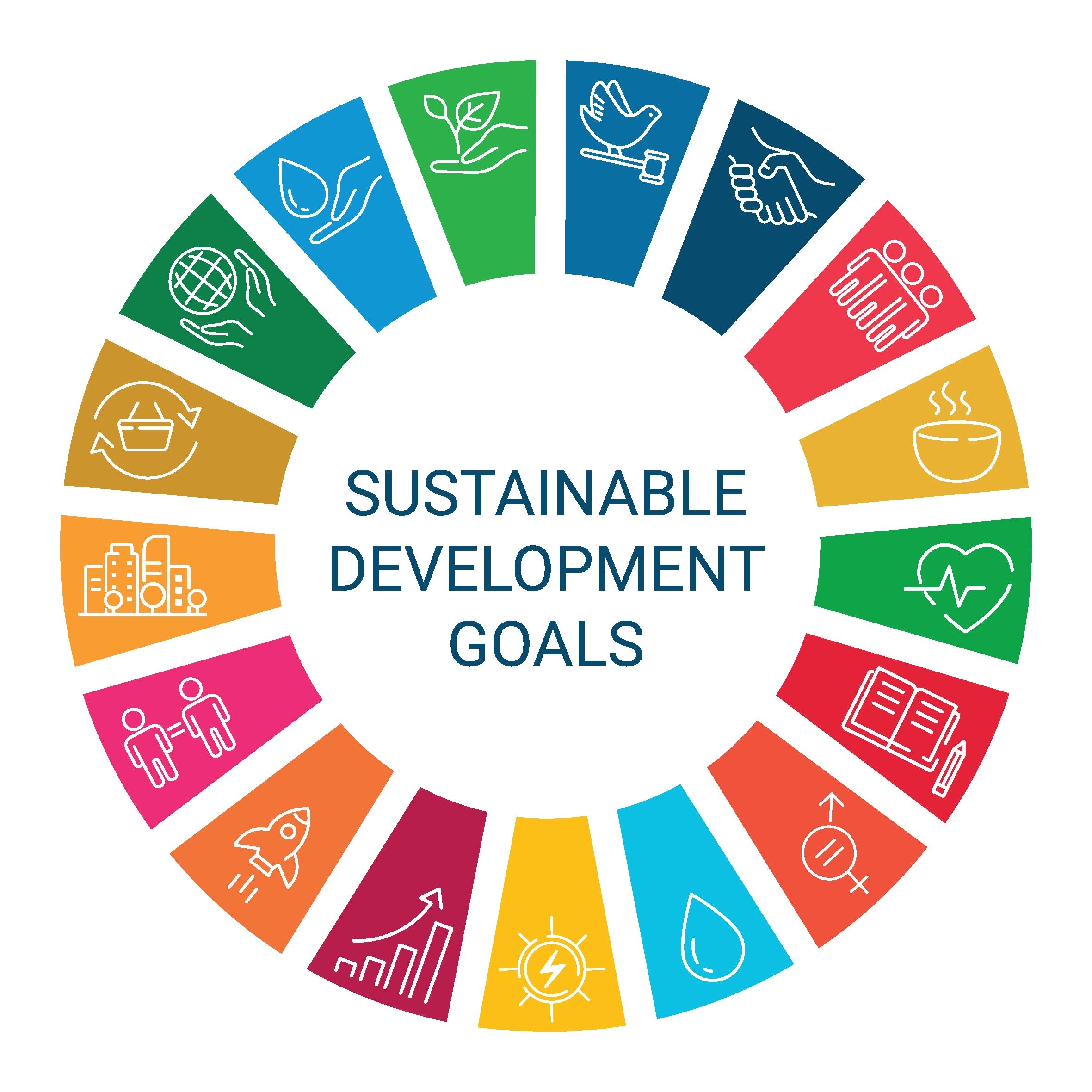 SDGsの推進